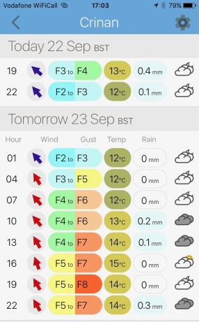Wind forecast for Friday 22nd and Saturday 23rd